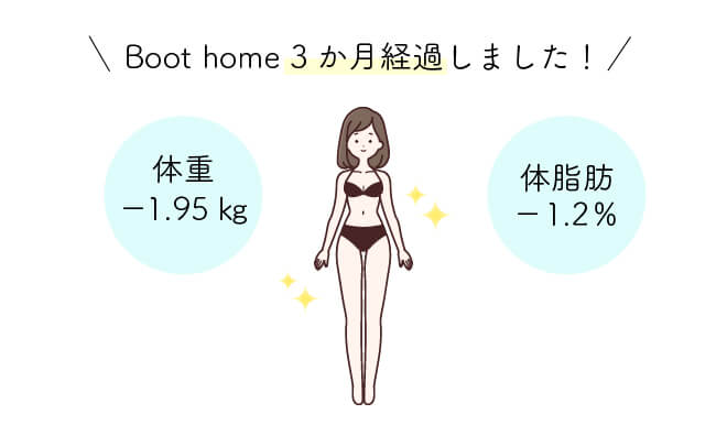 Boothome ダイエット